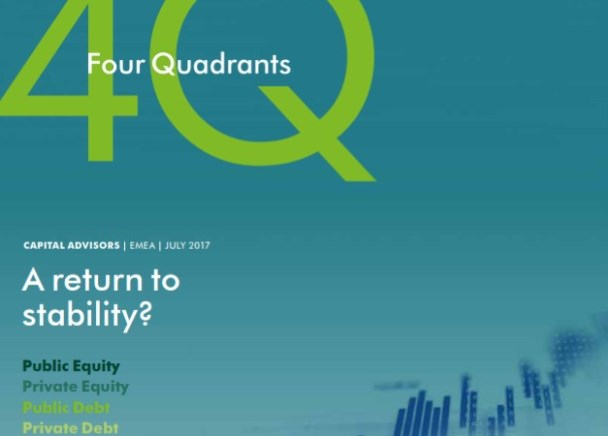 The Latest EMEA Four Quadrants Report - A Return to Stability